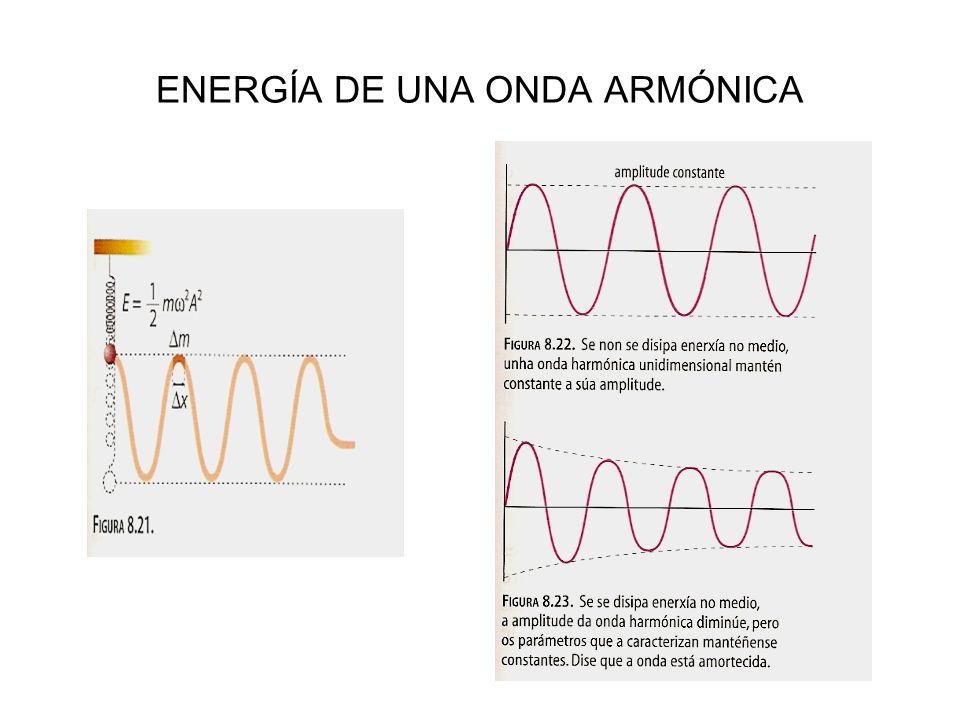ENERGÍA DE UNA ONDA ARMÓNICA