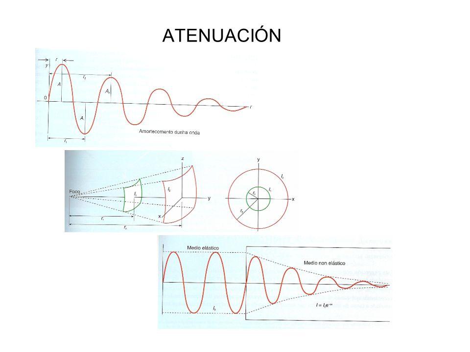 ATENUACIÓN