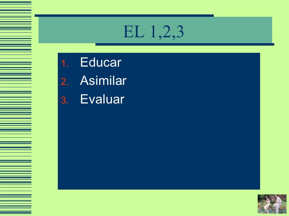 EL 1,2,3 Educar Asimilar Evaluar