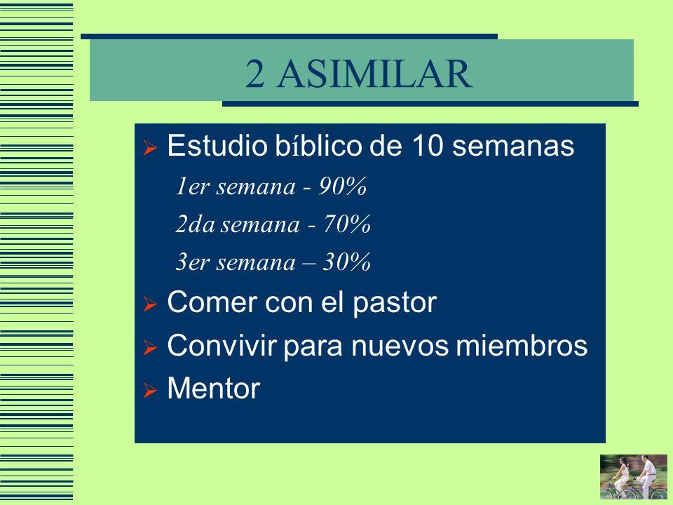 2 ASIMILAR Estudio bíblico de 10 semanas Comer con el pastor