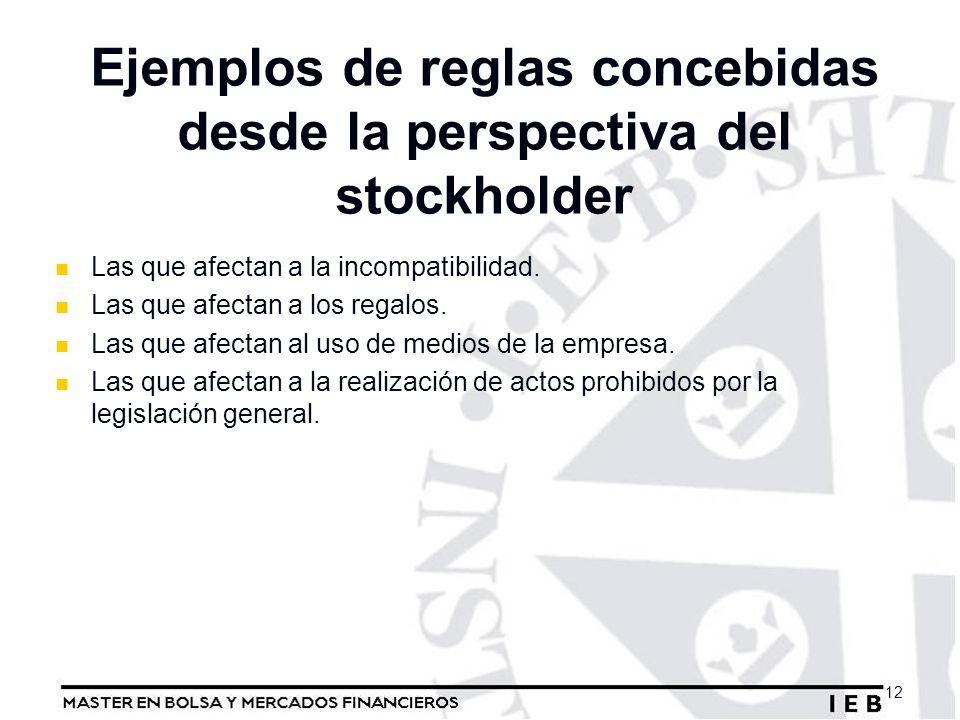 Ejemplos de reglas concebidas desde la perspectiva del stockholder