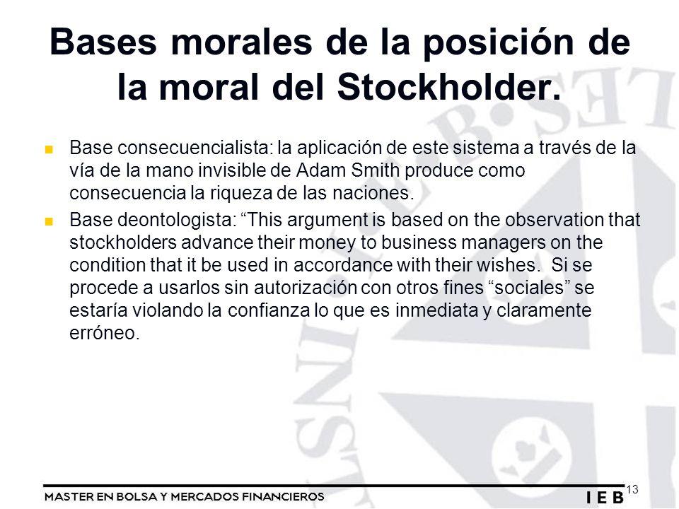 Bases morales de la posición de la moral del Stockholder.