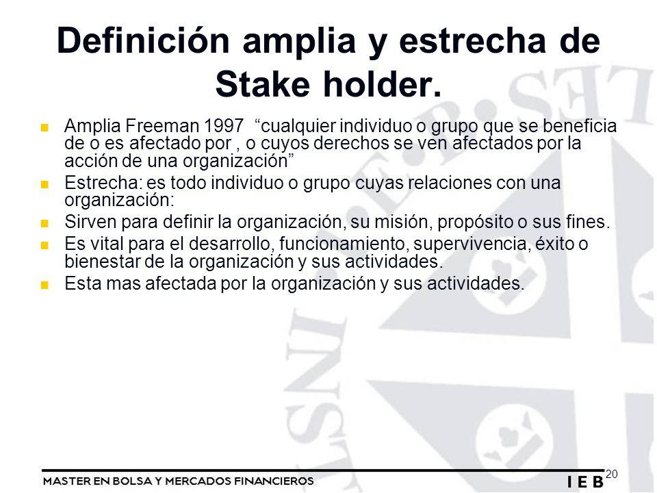Definición amplia y estrecha de Stake holder.