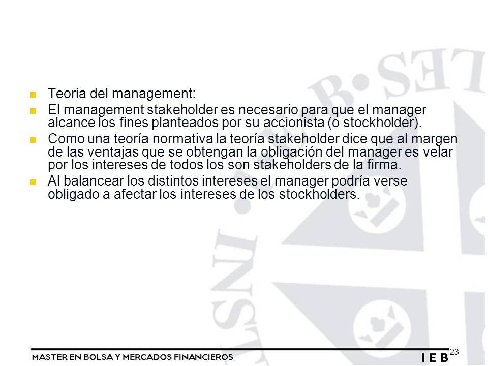 Teoria del management: