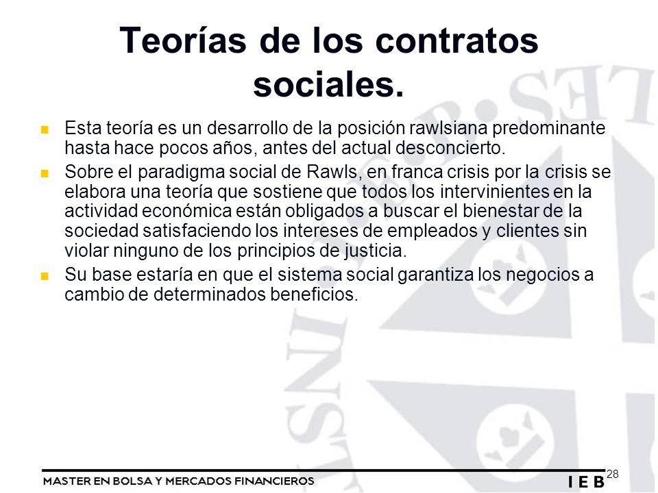 Teorías de los contratos sociales.