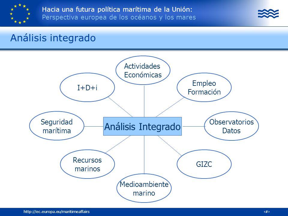 Análisis integrado Análisis Integrado Actividades Económicas Empleo