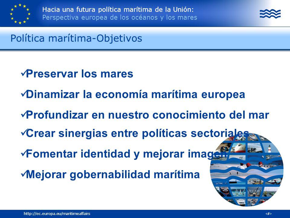 Política marítima-Objetivos