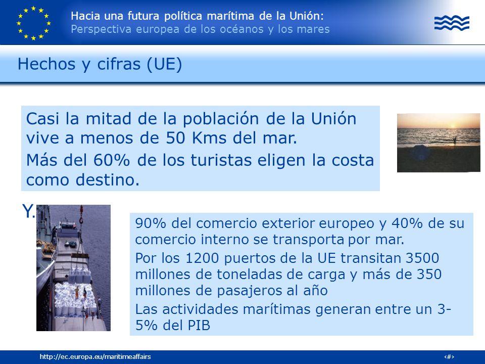 Hechos y cifras (UE) Casi la mitad de la población de la Unión vive a menos de 50 Kms del mar.