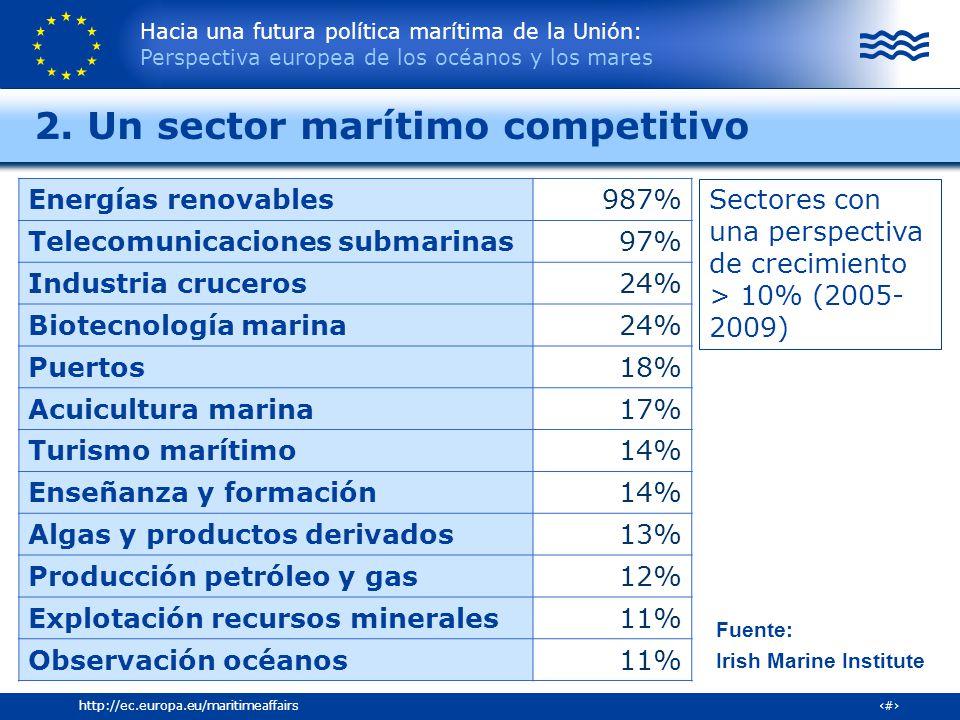 2. Un sector marítimo competitivo