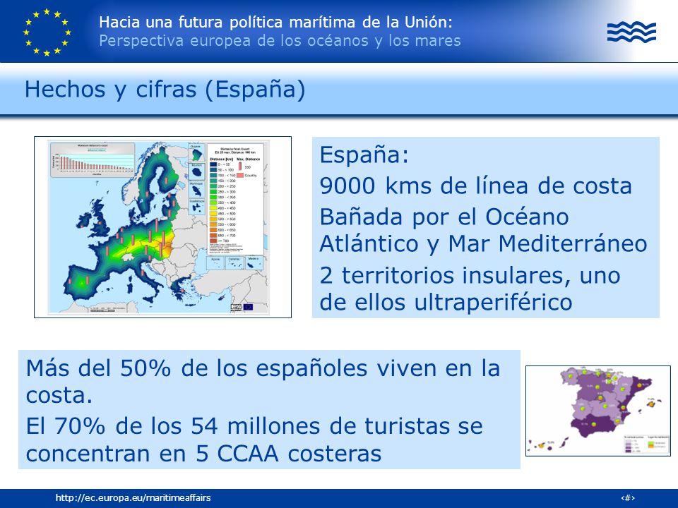 Hechos y cifras (España)