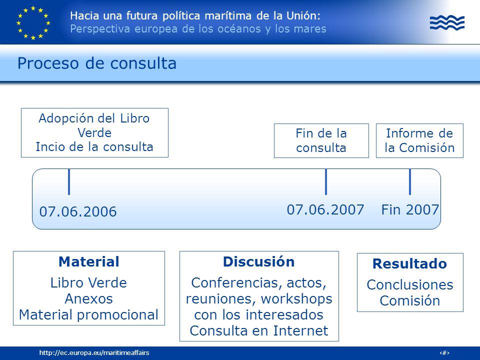 Proceso de consulta 07.06.2006 07.06.2007 Fin 2007 Material