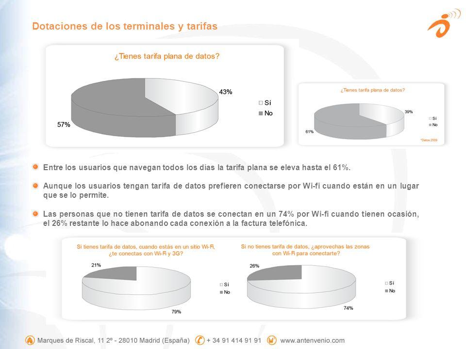 Dotaciones de los terminales y tarifas