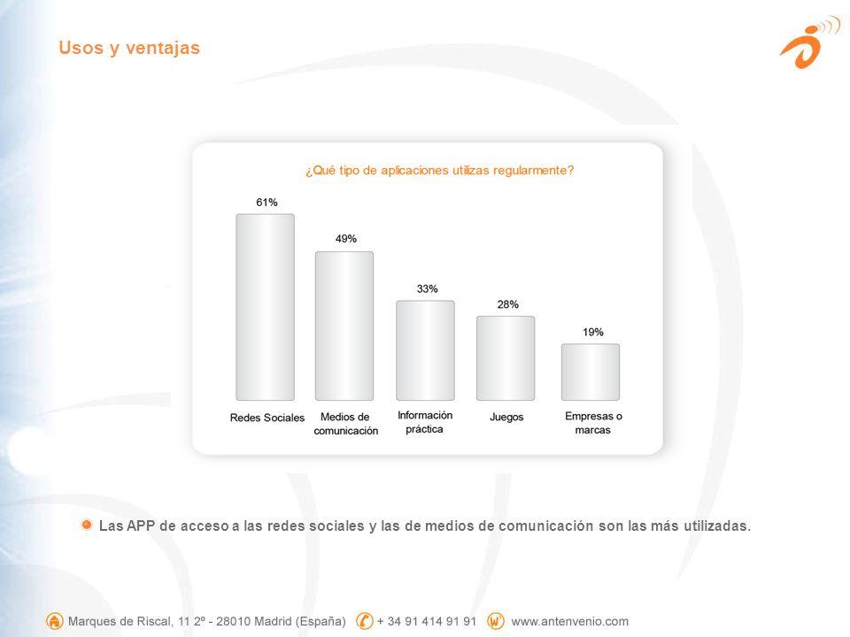 Usos y ventajas Las APP de acceso a las redes sociales y las de medios de comunicación son las más utilizadas.