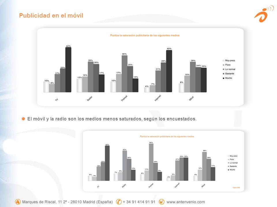 Publicidad en el móvil El móvil y la radio son los medios menos saturados, según los encuestados.