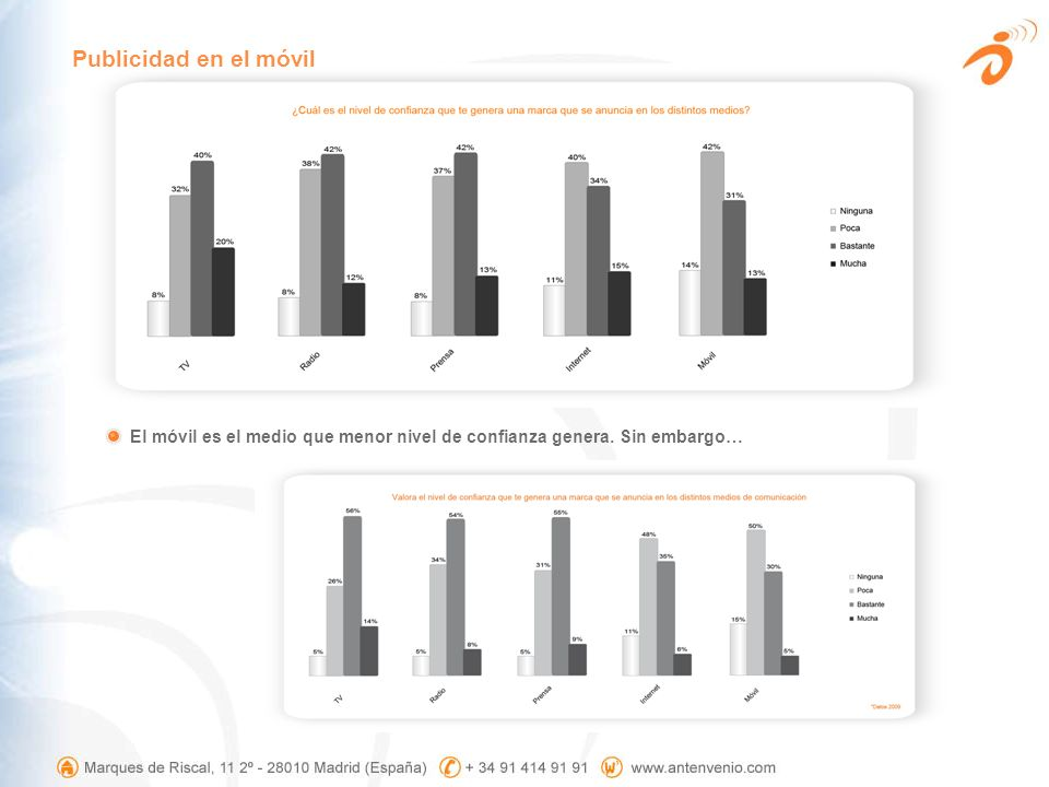 Publicidad en el móvil El móvil es el medio que menor nivel de confianza genera. Sin embargo…