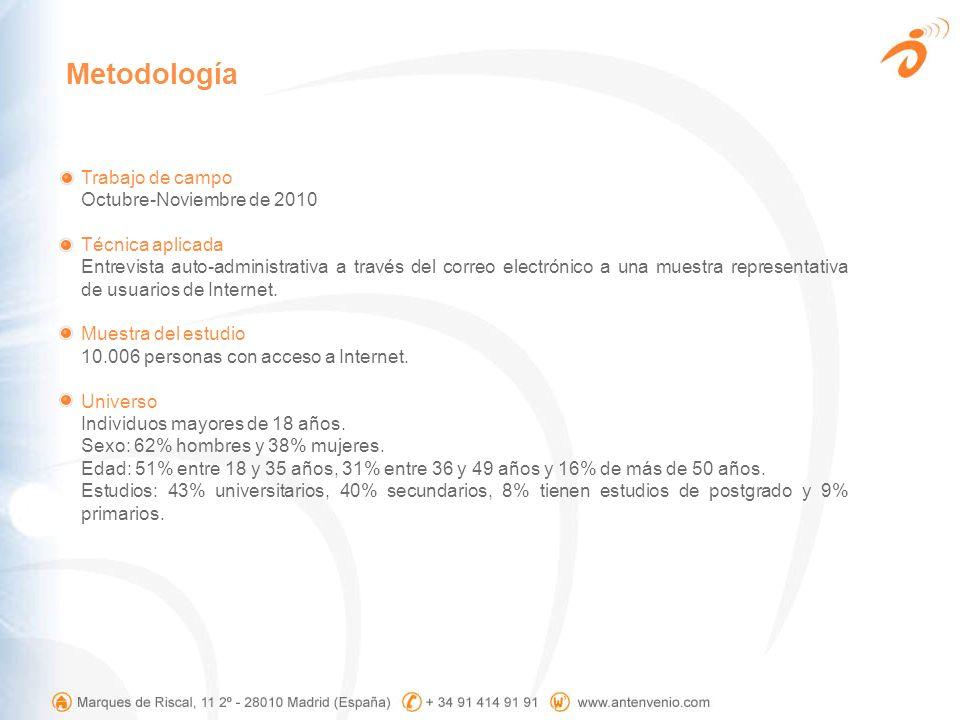 Metodología Trabajo de campo Octubre-Noviembre de 2010