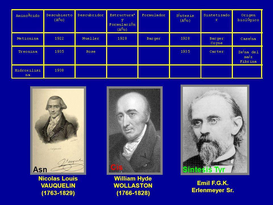 Nicolas Louis VAUQUELIN William Hyde WOLLASTON