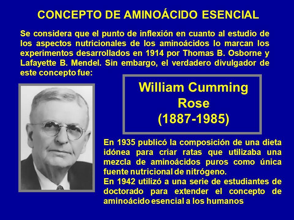 William Cumming Rose (1887-1985) CONCEPTO DE AMINOÁCIDO ESENCIAL