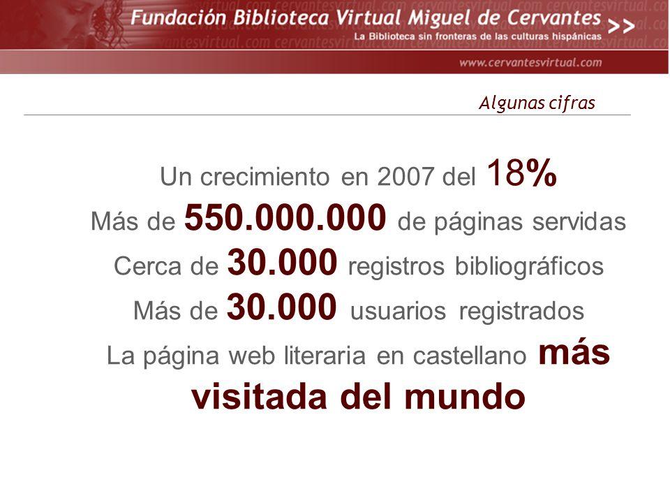 Más de 550.000.000 de páginas servidas