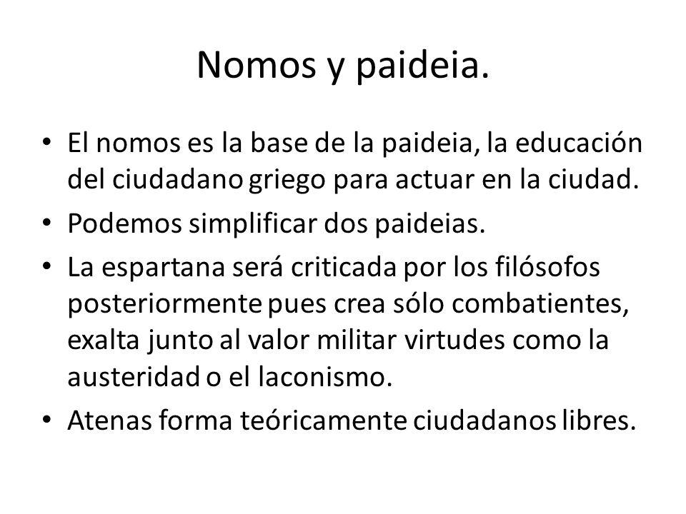Nomos y paideia. El nomos es la base de la paideia, la educación del ciudadano griego para actuar en la ciudad.