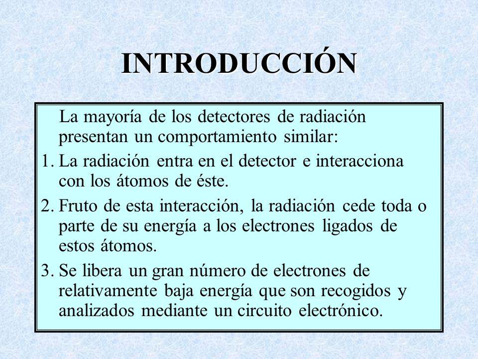 INTRODUCCIÓN La mayoría de los detectores de radiación presentan un comportamiento similar: