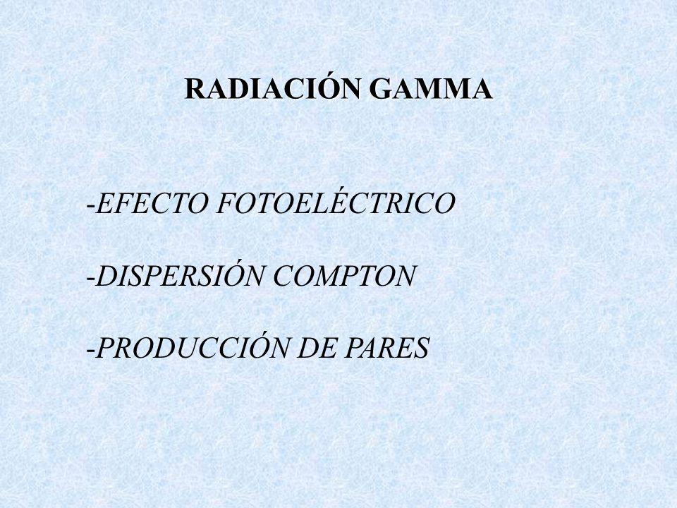 RADIACIÓN GAMMA EFECTO FOTOELÉCTRICO DISPERSIÓN COMPTON PRODUCCIÓN DE PARES