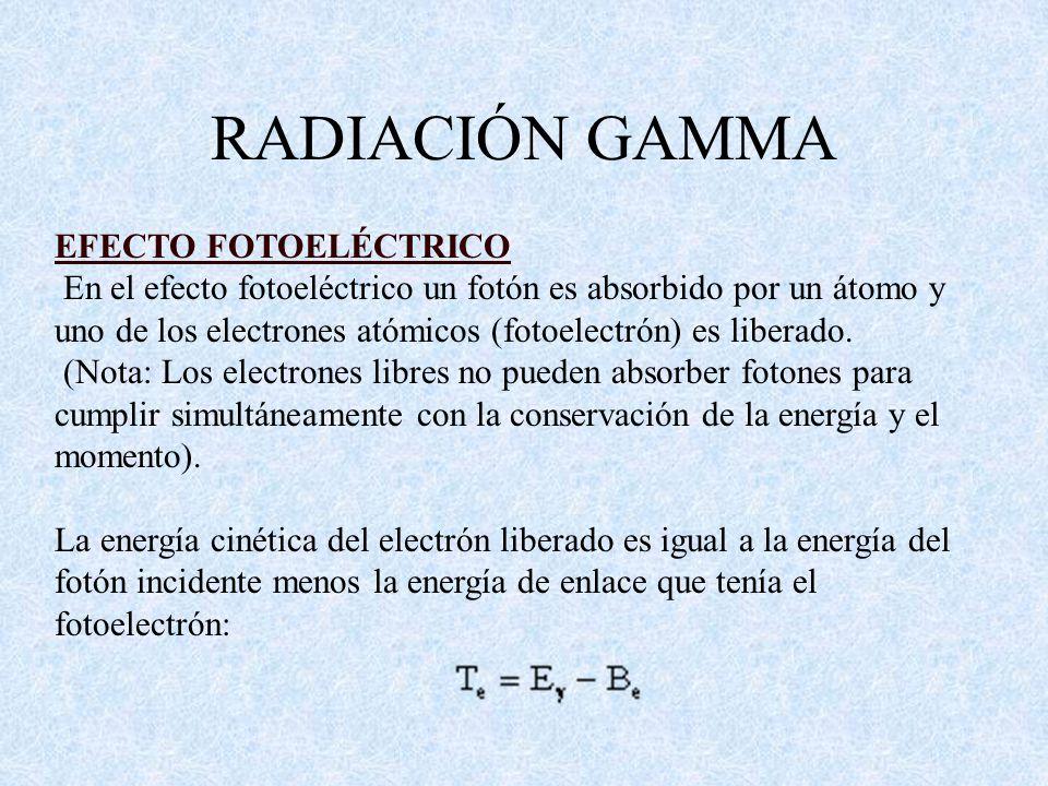 RADIACIÓN GAMMA EFECTO FOTOELÉCTRICO