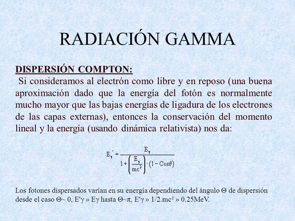 RADIACIÓN GAMMA DISPERSIÓN COMPTON: