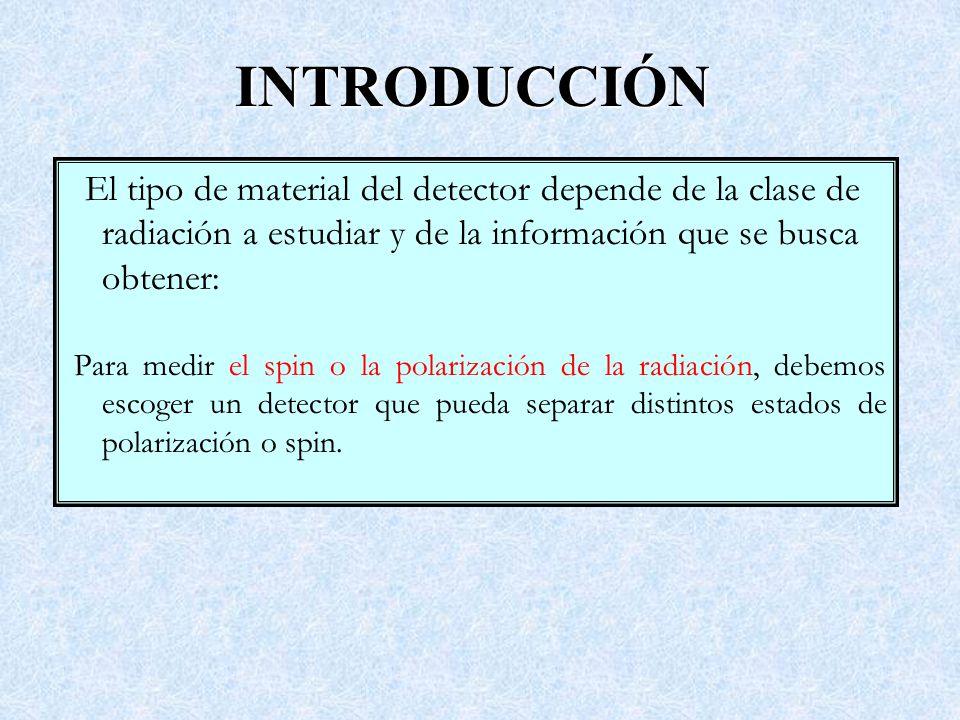 INTRODUCCIÓN El tipo de material del detector depende de la clase de radiación a estudiar y de la información que se busca obtener: