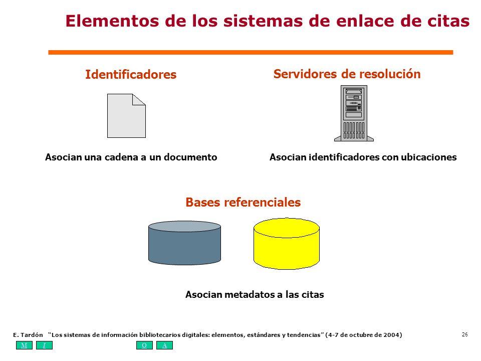 Elementos de los sistemas de enlace de citas
