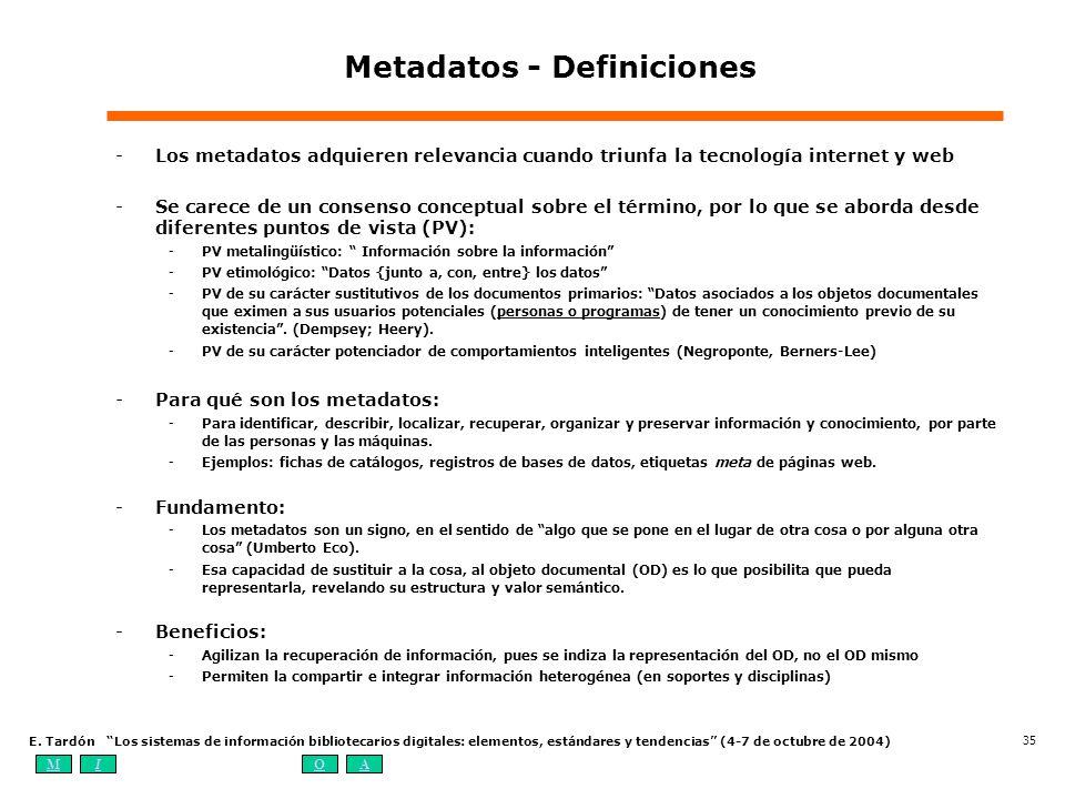 Metadatos - Definiciones