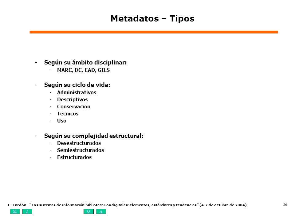 Metadatos – Tipos Según su ámbito disciplinar: Según su ciclo de vida: