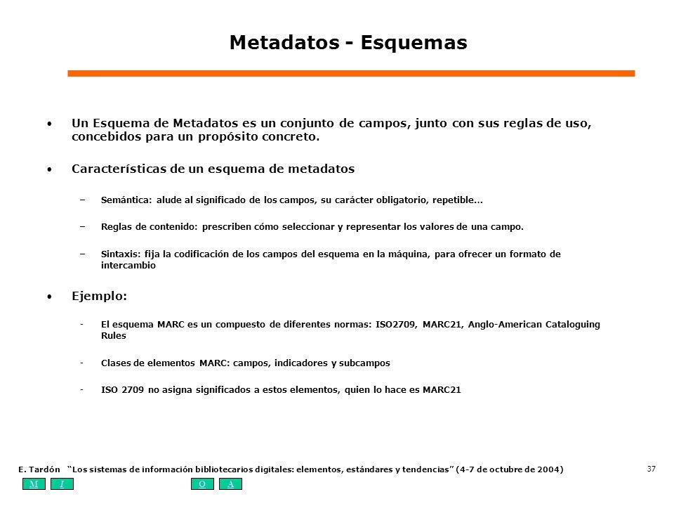 Metadatos - Esquemas Un Esquema de Metadatos es un conjunto de campos, junto con sus reglas de uso, concebidos para un propósito concreto.