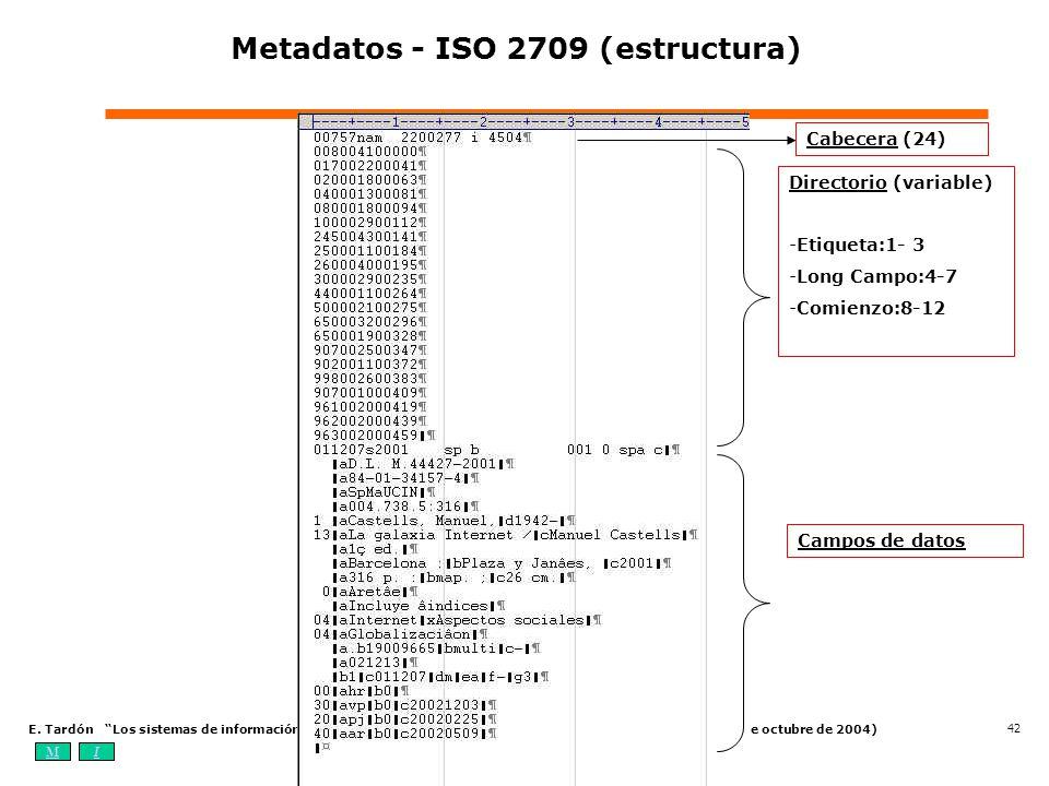 Metadatos - ISO 2709 (estructura)