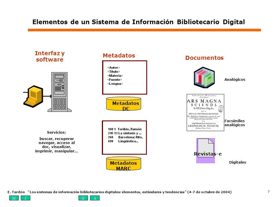 Elementos de un Sistema de Información Bibliotecario Digital