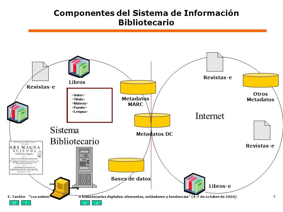 Componentes del Sistema de Información Bibliotecario