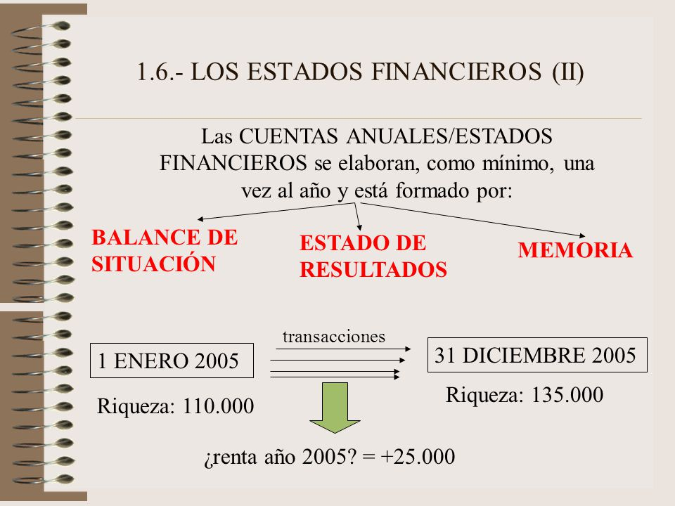 1.6.- LOS ESTADOS FINANCIEROS (II)