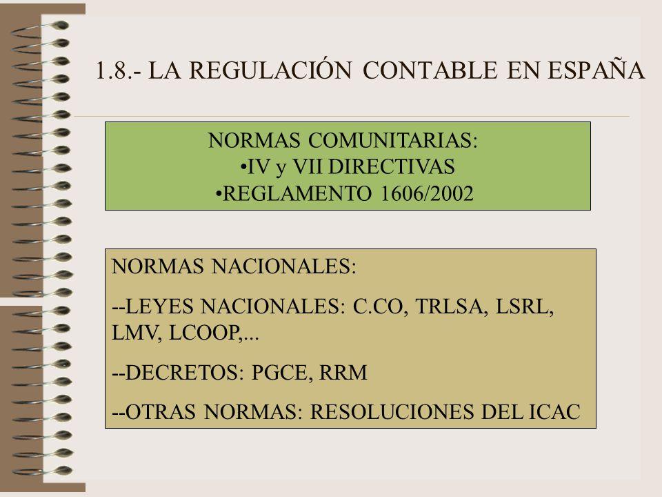 1.8.- LA REGULACIÓN CONTABLE EN ESPAÑA
