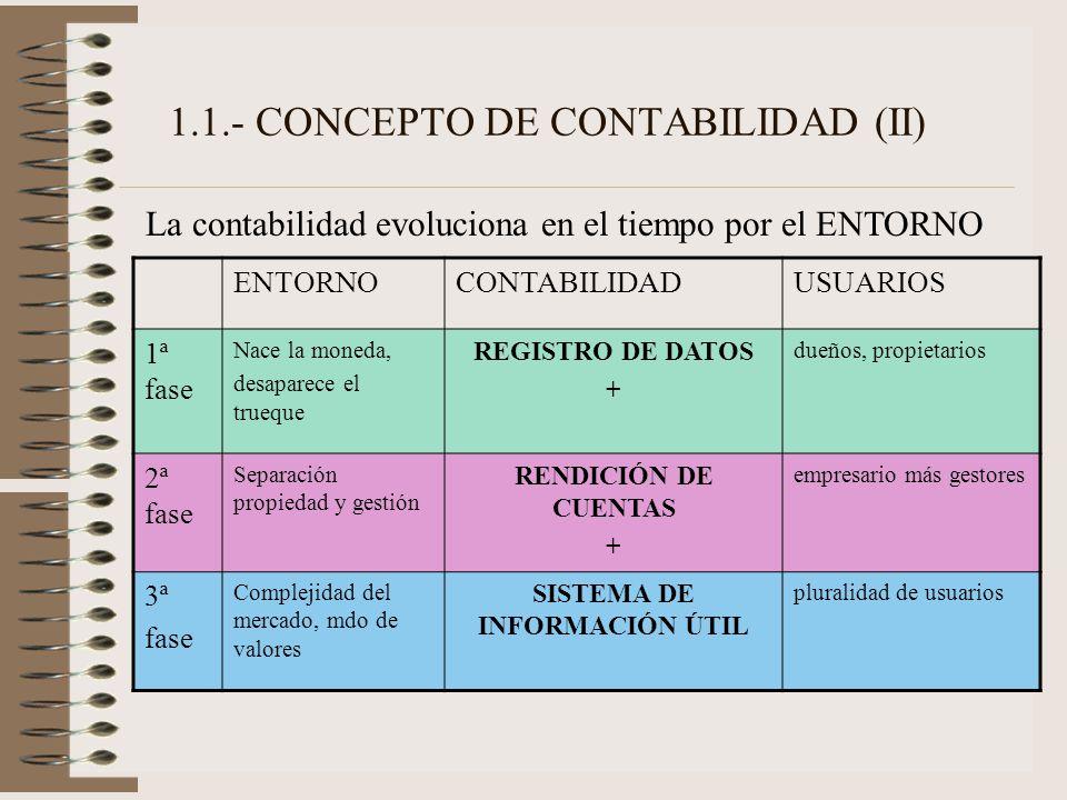 1.1.- CONCEPTO DE CONTABILIDAD (II)