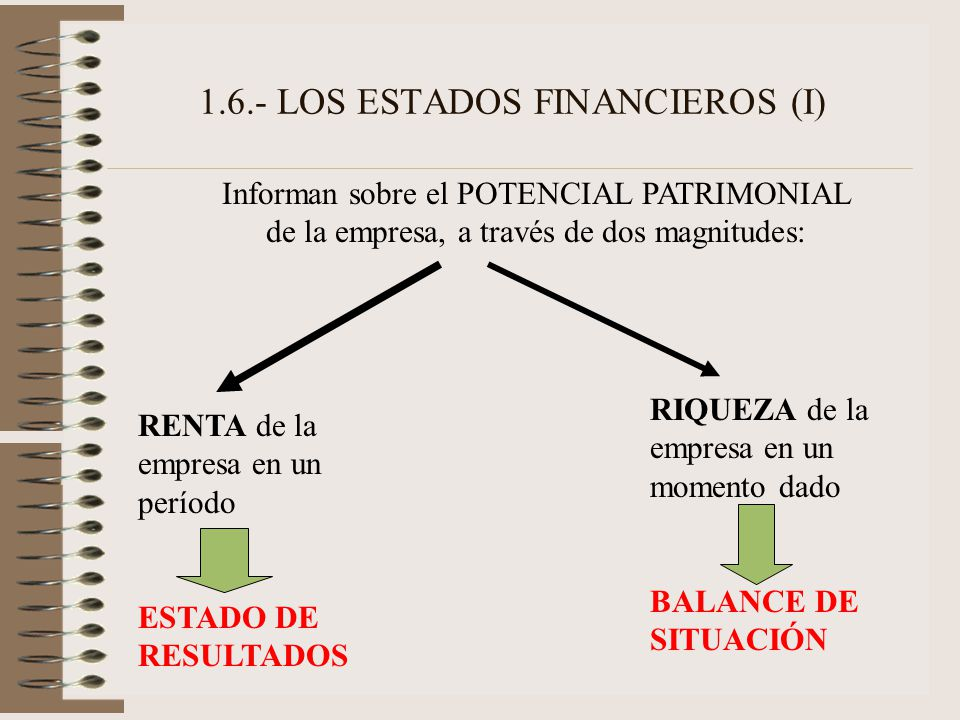 1.6.- LOS ESTADOS FINANCIEROS (I)