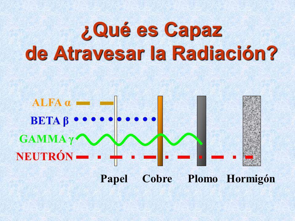 ¿Qué es Capaz de Atravesar la Radiación