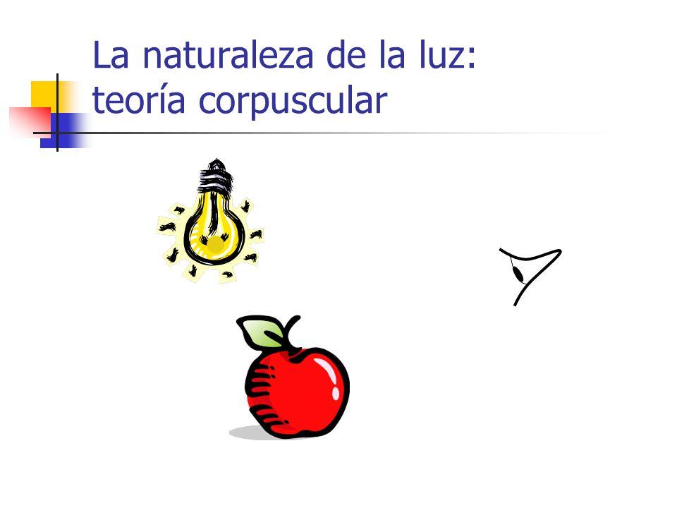 La naturaleza de la luz: teoría corpuscular