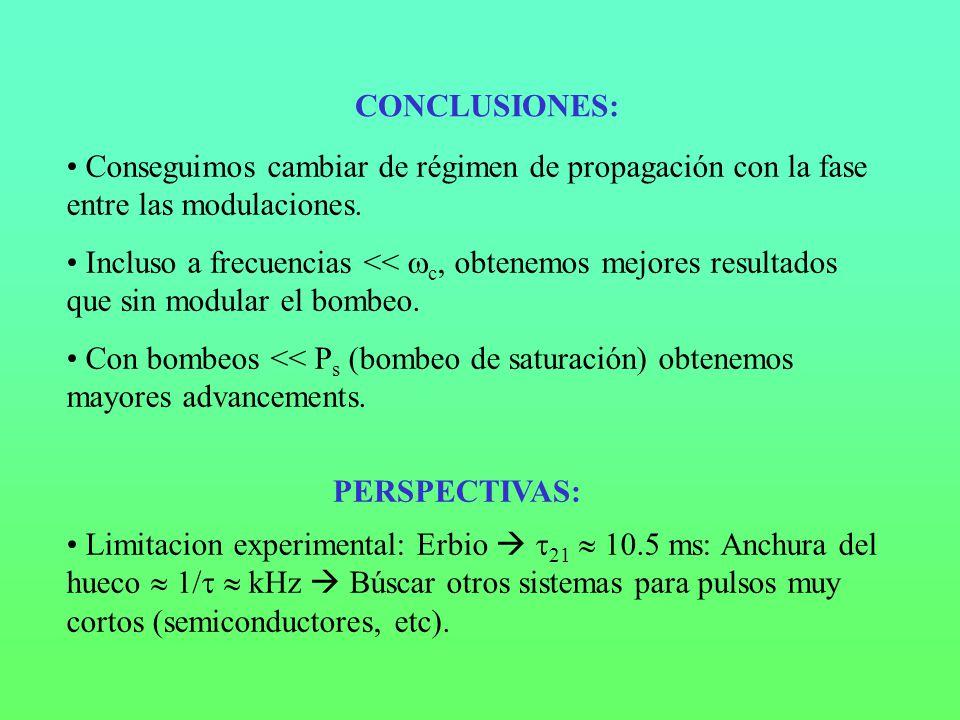 CONCLUSIONES: Conseguimos cambiar de régimen de propagación con la fase entre las modulaciones.