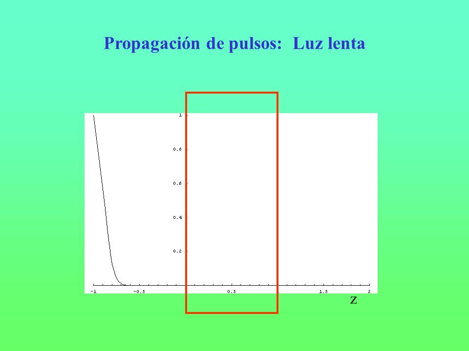 Propagación de pulsos: Luz lenta