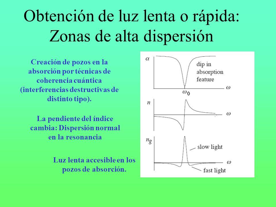 Obtención de luz lenta o rápida: Zonas de alta dispersión