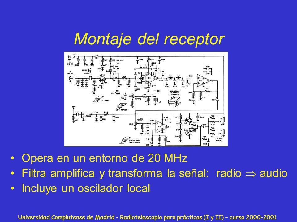 Montaje del receptor Opera en un entorno de 20 MHz
