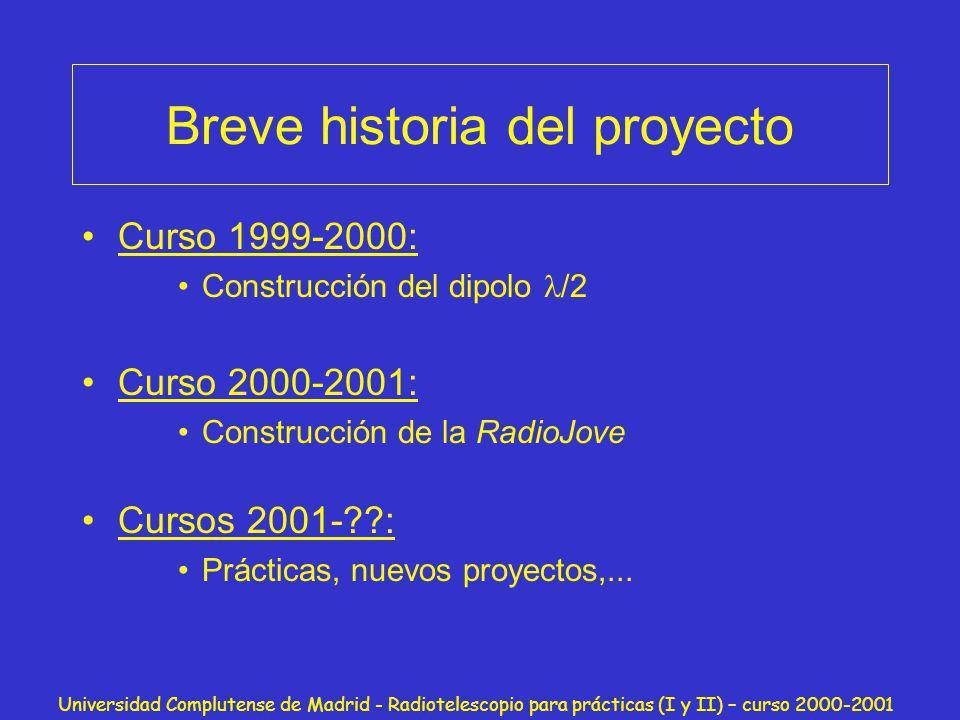 Breve historia del proyecto