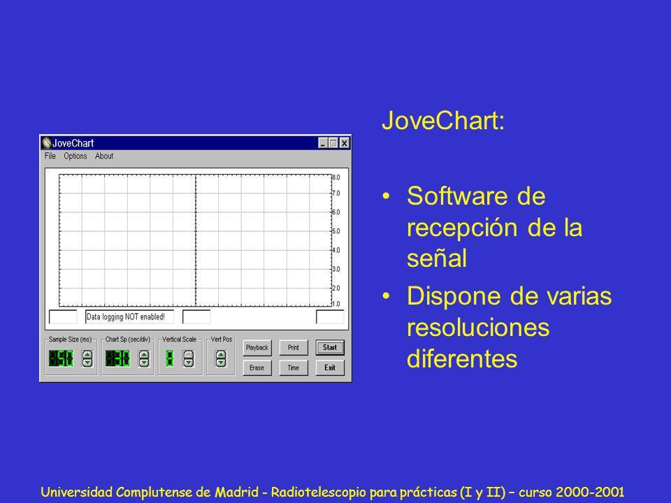 Software de recepción de la señal
