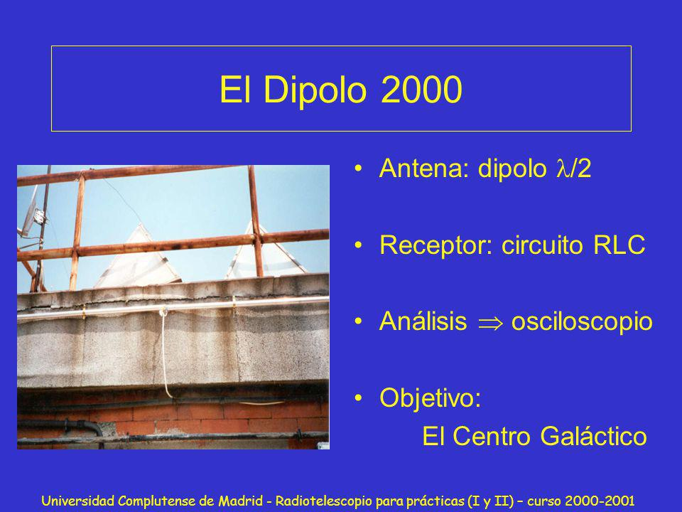 El Dipolo 2000 Antena: dipolo /2 Receptor: circuito RLC