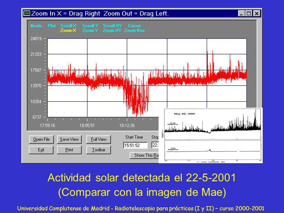 Actividad solar detectada el 22-5-2001 (Comparar con la imagen de Mae)